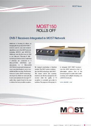Multiconn recensione MOST